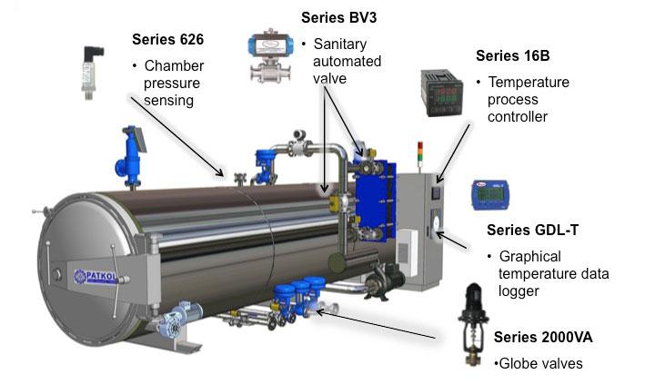 Retort Process Amp Pneumatics