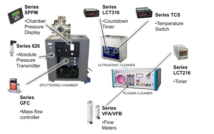 semiconductor-equipments