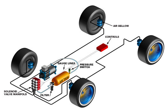 Air Suspension Diagram